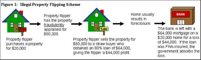 Oakland personal loans
